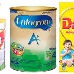 Susu Untuk Kecerdasan Otak Anak Usia 7 Tahun